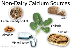 Calcium food
