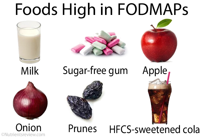 High-FODMAP foods picture