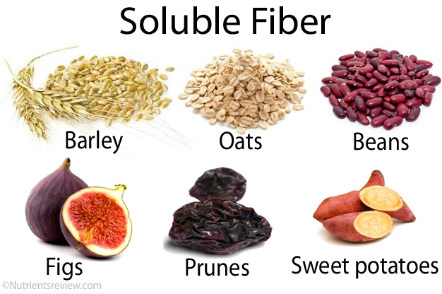 Foods High In Soluble And Insoluble Fiber
