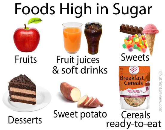 Foods high in sugar