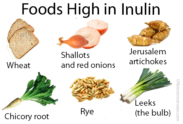 Foods hihg in inulin