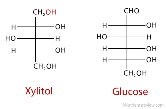 Xylitol structure