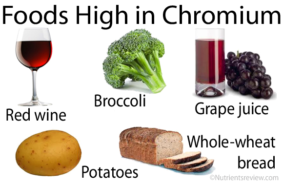 Foods high in chromium image