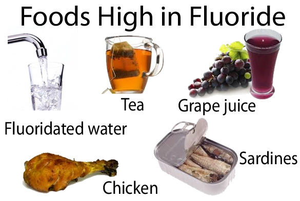 Foods with fluoride image
