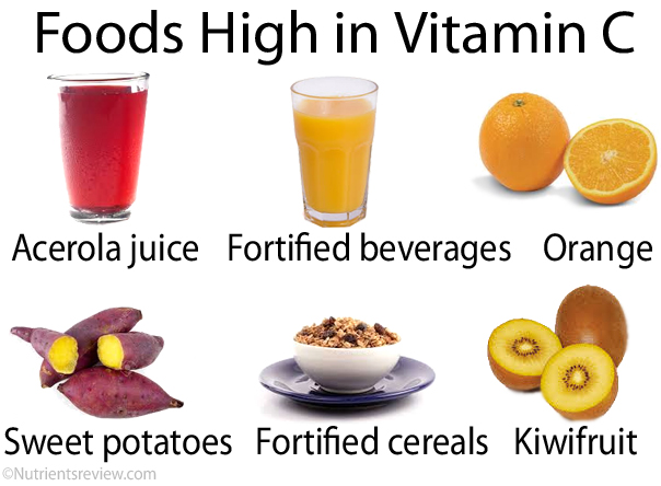 Vitamin C rich foods image