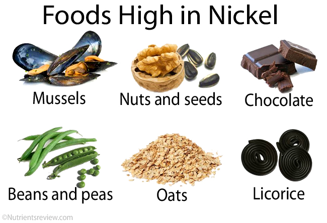 Foods with nickel picture