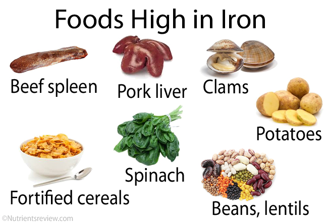 Do You Need Iron Supplements