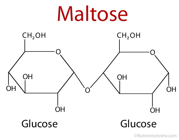 Furan additionally N oxide as well Tetramethylsilane additionally Volunteers as well Quinone. on glossary